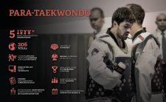 آرزوهای کاراته و تکواندو، از المپیک تا پاراالمپیک 2020