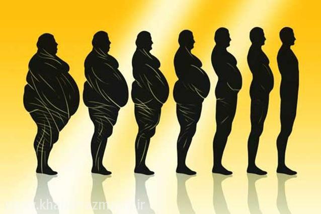 پنج استراتژی موثر برای کاهش وزن